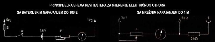 revitester_s_goerz_14